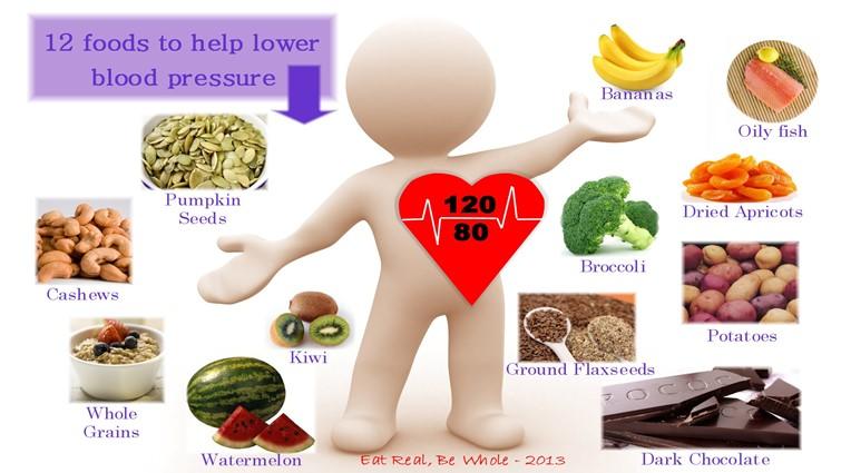 diéták magas vérnyomás és