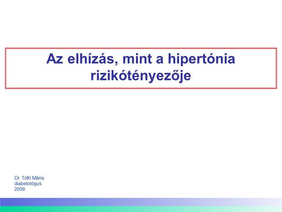 az elhízás hipertóniájának típusai)