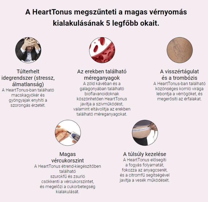 magas vérnyomás-rohamban szenvedő személynek meg kell