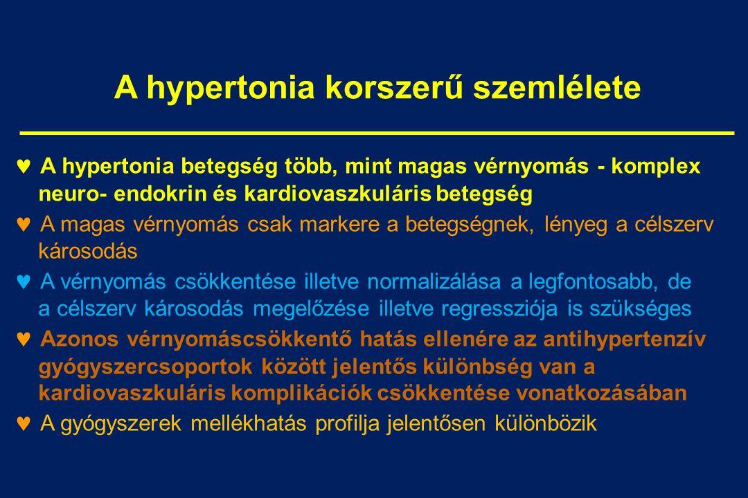 Down-szindróma tünetei és kezelése