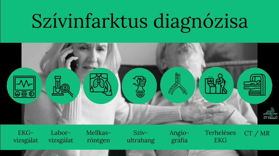 magas vérnyomás és annak kezelési videója)