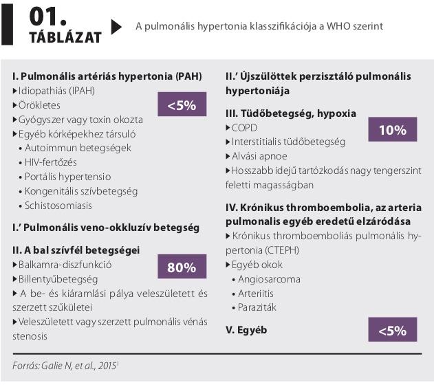 a hipertónia betegségeinek pszichológiája