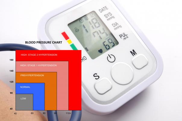 izomgörcsök magas vérnyomás záróizom hipertónia