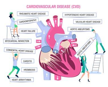 aorta aneurysma hipertónia magas vérnyomás milyen vizsgálatok