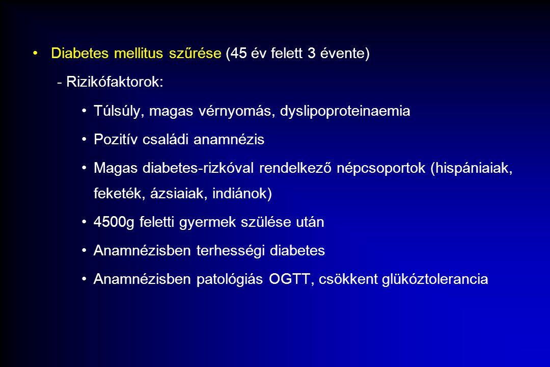 Dr Evdokimov a magas vérnyomásról migrén és magas vérnyomás