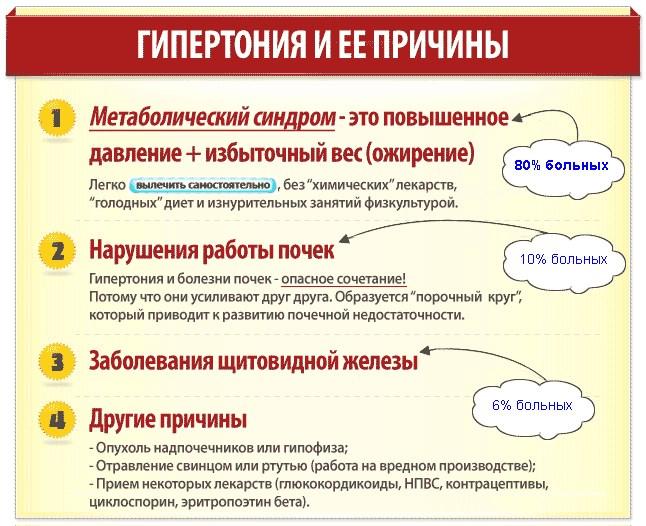 hosszú ideig tartó hipertóniás lorista)