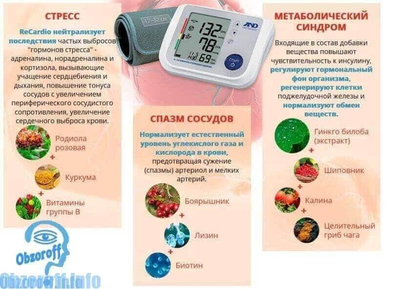 a magas vérnyomás befolyásolja a szívet lavrushka magas vérnyomás ellen