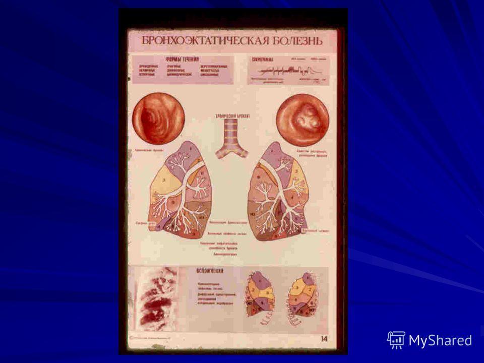 Tünetekkel és 1 fokú pulmonális hipertónia kezelésével - Kezelni