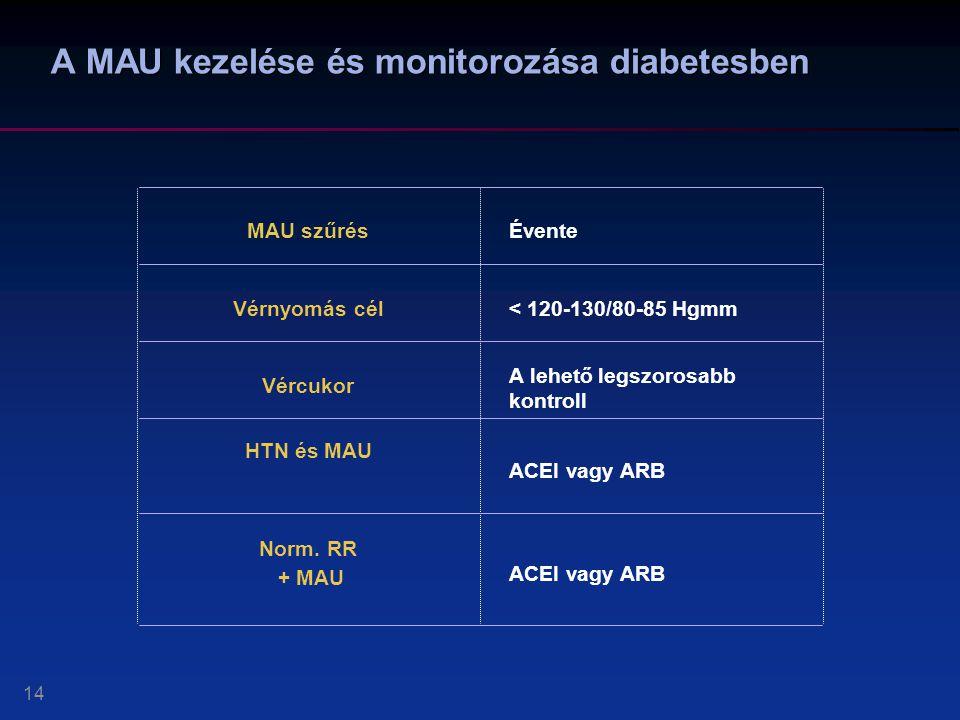 a diabetes mellitus hipertónia szövődményei)