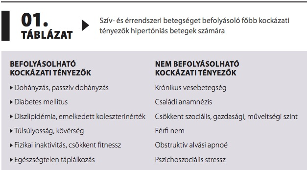 a hipertónia új kezelése)