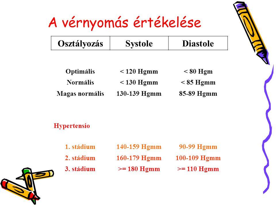 magas vérnyomás 1 stádium
