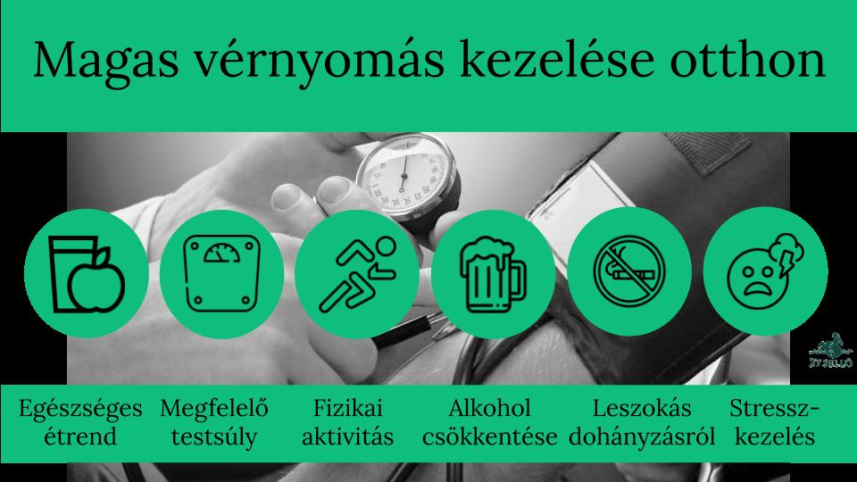3 típusú magas vérnyomás kezelése