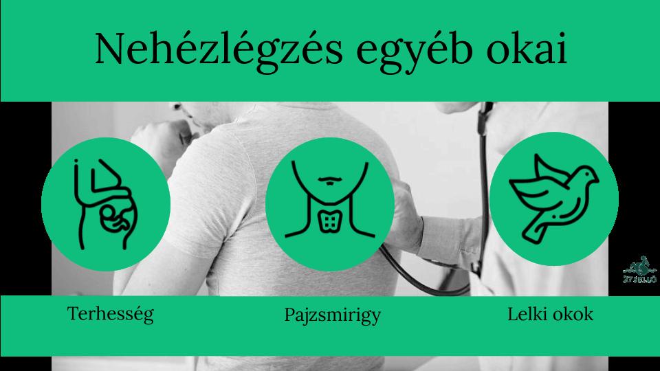 magas vérnyomás elleni légszomj elleni gyógyszer magas vérnyomás és hidromasszázs