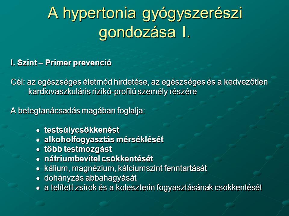 program a hipertónia legfontosabb témájáról