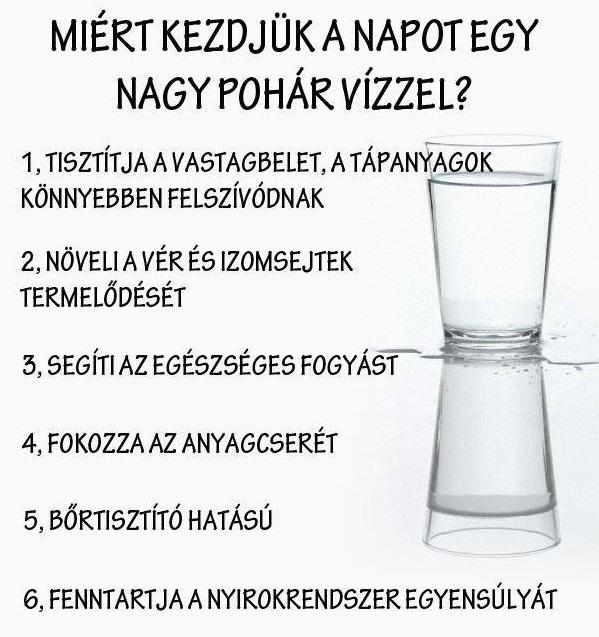 magas vérnyomás kezelése egy pohár vízzel