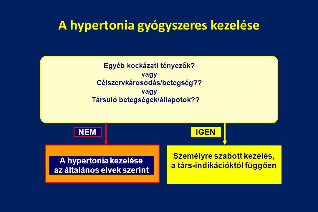 hipertónia kezelésének prognózisa)