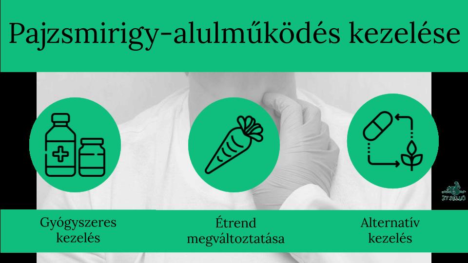 autoimmun pajzsmirigy-gyulladás és magas vérnyomás)