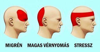 Fejfájás, migrén - A magas vérnyomás is okozhatja! | hopmester.hu