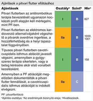 pitvari miokardiális hipertónia)
