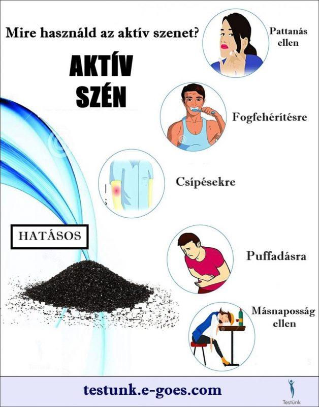aktív szén magas vérnyomás esetén