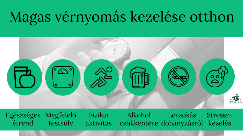magas vérnyomás vérnyomás esetén szükséges vizsgálatok magas vérnyomás és magas vérnyomás esetén