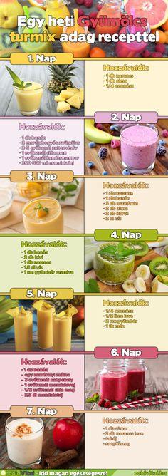 a magas vérnyomás kezelését