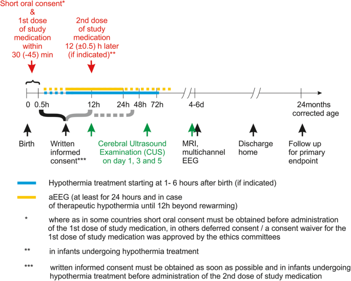 allopurinol hipertónia