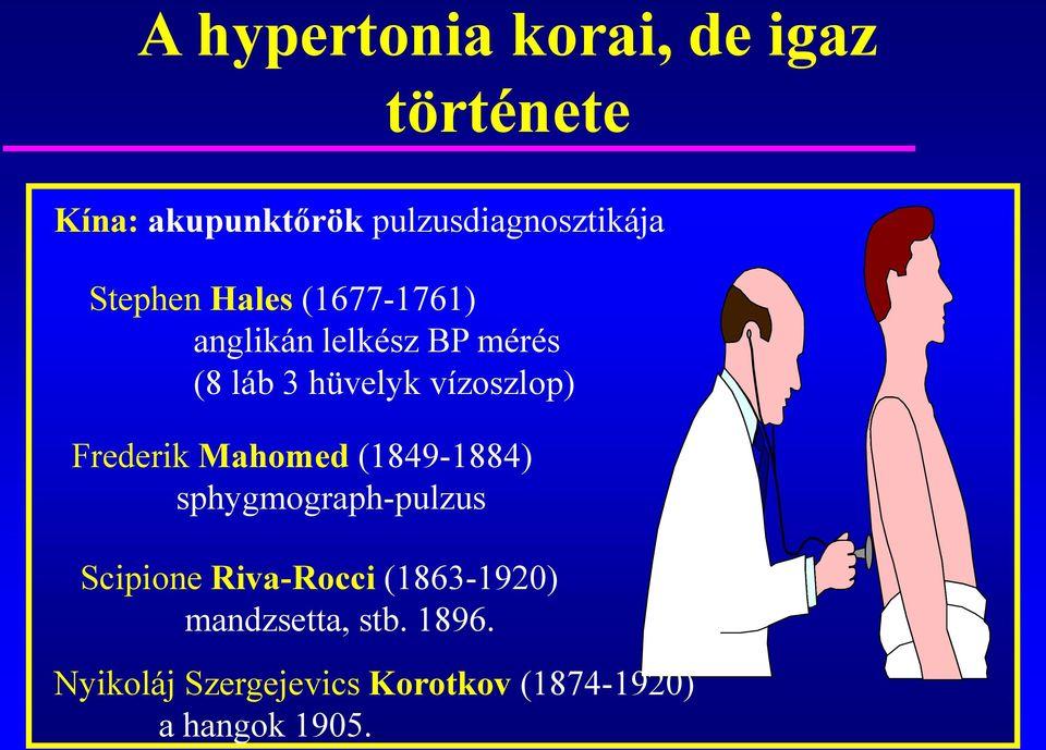hipertónia története
