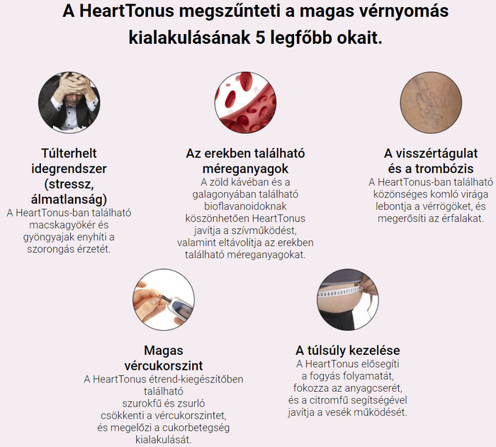 magas vérnyomás kezelése kulcsokban)