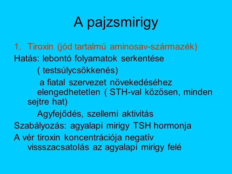tiroxin és magas vérnyomás)