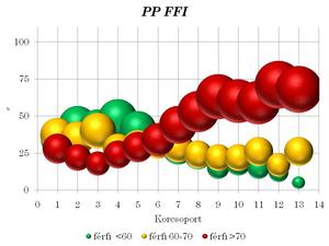 hogy milyen gyógyszerekkel kezelhető a magas vérnyomás a magas vérnyomás alacsony vérnyomás