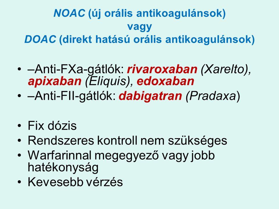 pradaxa magas vérnyomás)