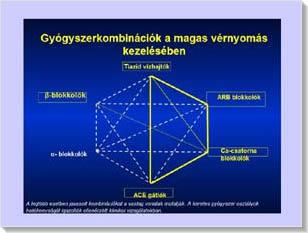 a hipertónia kockázatának mértékének osztályozása