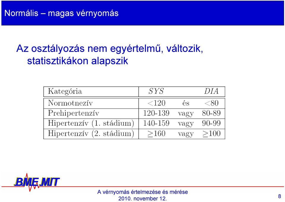 magas vérnyomás 1 stádium)