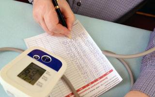 magas vérnyomás önkontroll napló