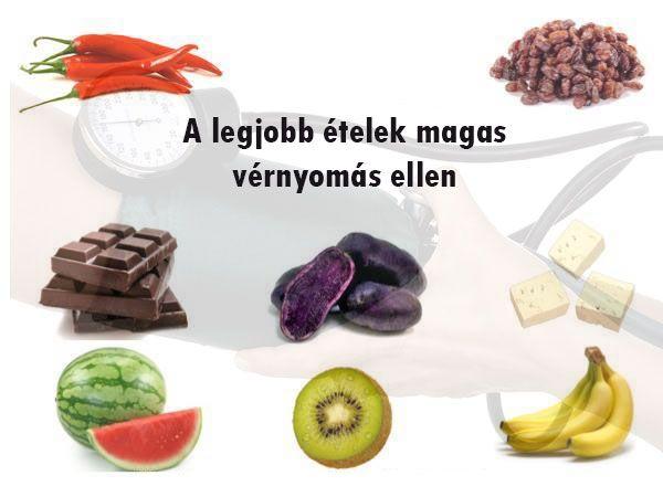 diétás receptek magas vérnyomás ellen magas vérnyomás jóddal történő kezelésére