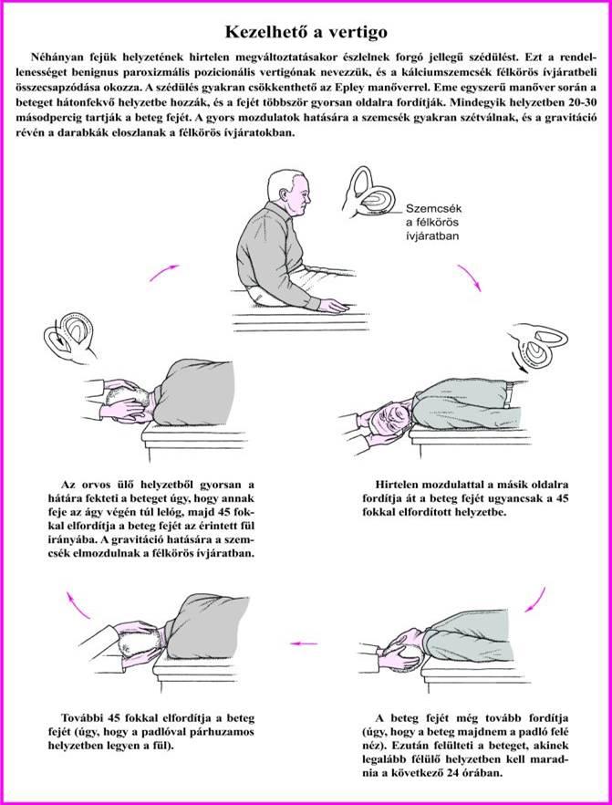 szédülés magas vérnyomású gyógyszerekkel)
