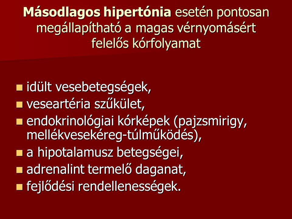 endokrinológiai hipertónia