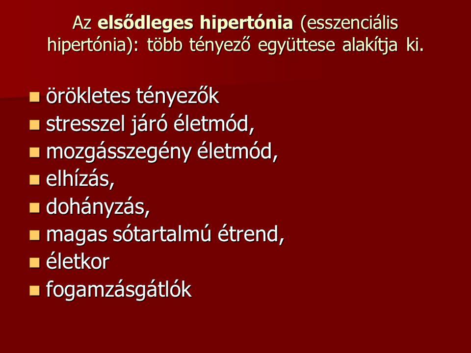 dohány és magas vérnyomás)