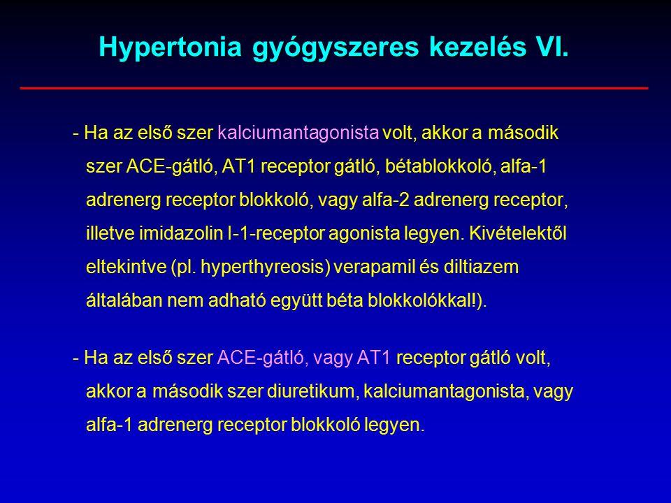 Vérnyomáscsökkentő gyógyszerek – Wikipédia