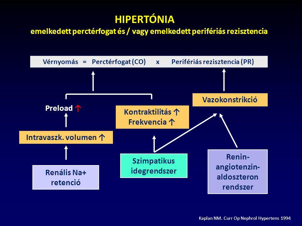 A hipertóniás válságok típusai - Aritmia November