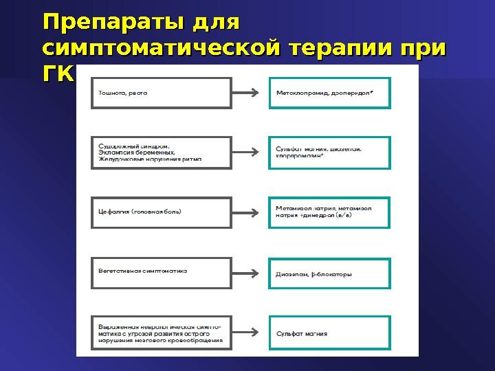 hipertónia adrenerg blokkolókban magas vérnyomás és mirena