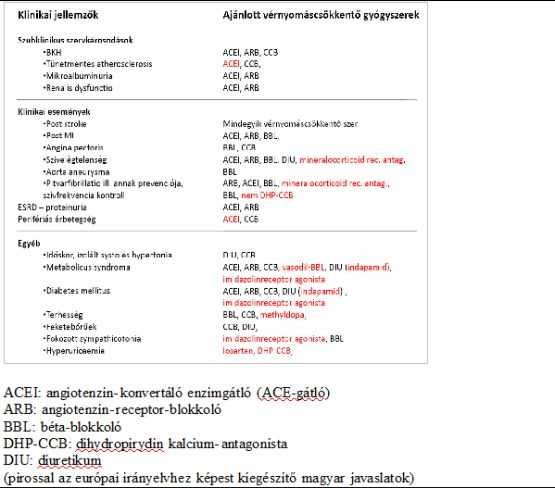 bioptron és magas vérnyomás magas vérnyomás osteochondrosis