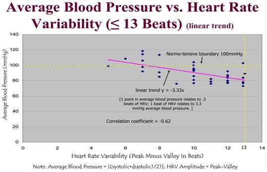 2 fokos magas vérnyomást kezelnek-e a magas vérnyomás fizikoterápiája