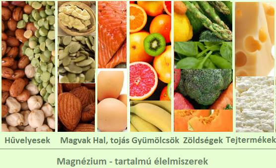 magas vérnyomás magnézium az élelmiszerekben)
