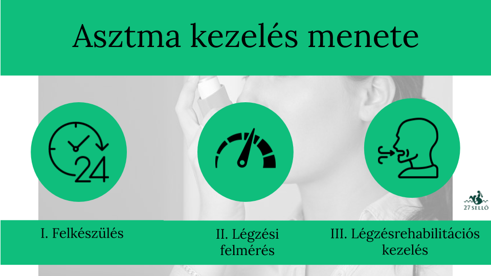 magas vérnyomás és feladatai)