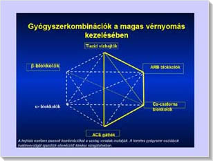 a magas vérnyomás és a kezelés osztályozása koplalás és magas vérnyomás