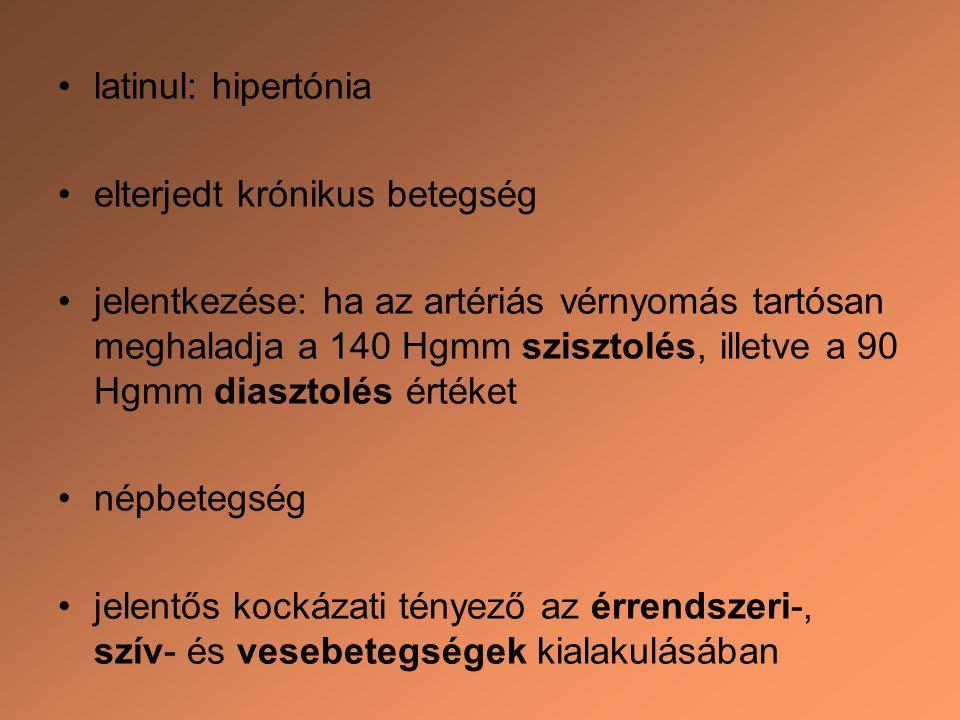 a hipertónia szövődményeinek kialakulásának kockázati tényezői)