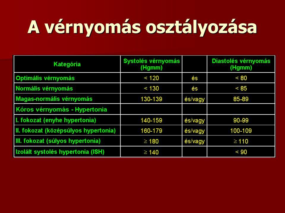 másodlagos magas vérnyomás osztályozás)