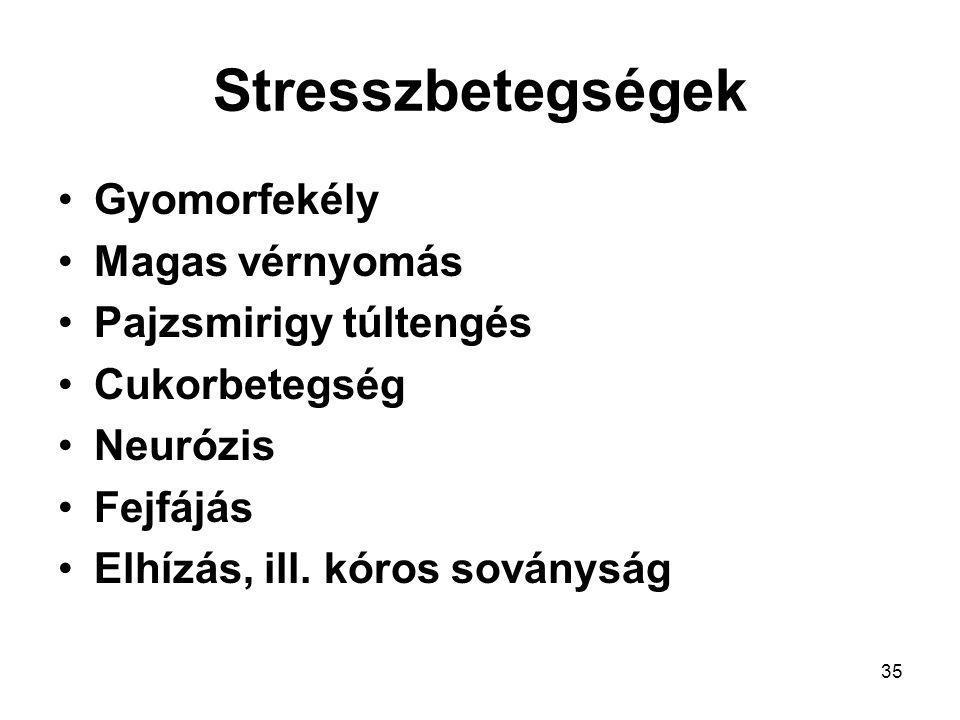 2. Neurózisok, személyiségzavarok és pszichoszomatikus betegségek